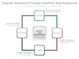 Corporate Governance Principles Powerpoint Slide Backgrounds