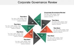 Corporate Governance Review Ppt Powerpoint Presentation Pictures Samples Cpb
