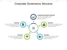 Corporate Governance Structure Ppt Powerpoint Presentation File Model Cpb