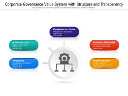 Corporate Governance Value System With Structure And Transparency