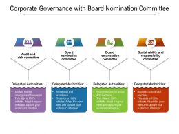 Corporate Governance With Board Nomination Committee