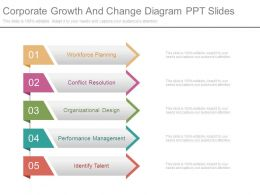 Corporate Growth And Change Diagram Ppt Slides