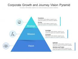 Corporate Growth And Journey Vision Pyramid