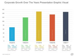 Corporate Growth Over The Years Presentation Graphic Visual