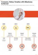 Corporate History Timeline And Business Milestones Achieved Template 117 Infographic Ppt Pdf Document