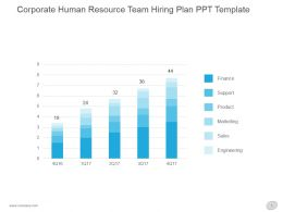 Corporate Human Resource Team Hiring Plan Ppt Template