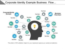Corporate Identity Example Business Flow Chart Forces Porter Cpb