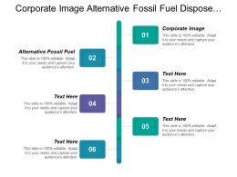 Corporate Image Alternative Fossil Fuel Dispose Waste Production