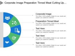 Corporate Image Preparation Tinned Meat Cutting Up Product