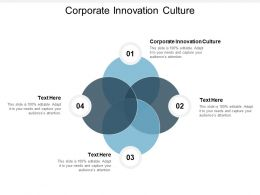 Corporate Innovation Culture Ppt Powerpoint Presentation Pictures Rules Cpb