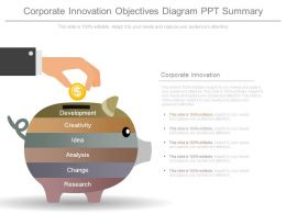 Corporate Innovation Objectives Diagram Ppt Summary