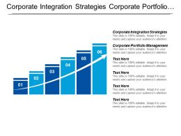 Corporate Integration Strategies Corporate Portfolio Management Corporate Finance Analysis Cpb