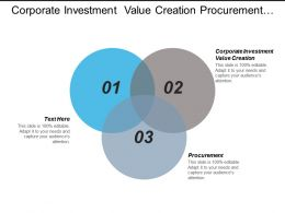 Corporate Investment Value Creation Procurement Dashboard Reporting Building Organization Cpb