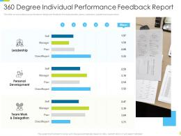 Corporate Journey 360 Degree Individual Performance Feedback Report Ppt Styles Show