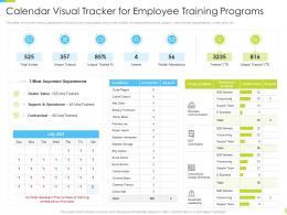 Corporate Journey Calendar Visual Tracker For Employee Training Programs Ppt Icon Model
