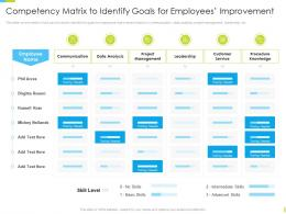 Corporate Journey Competency Matrix To Identify Goals For Employees Improvement Ppt Image
