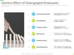 Corporate Journey Domino Effect Of Disengaged Employees Ppt Powerpoint File Examples