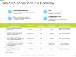 Corporate Journey Employee Action Plan In A Company Ppt Powerpoint Ideas Smartart