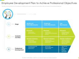 Corporate Journey Employee Development Plan To Achieve Professional Objectives Ppt Designs