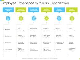 Corporate Journey Employee Experience Within An Organization Ppt Powerpoint Model Good