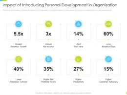 Corporate Journey Impact Of Introducing Personal Development In Organization Ppt Master