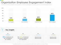 Corporate Journey Organization Employee Engagement Index Ppt Powerpoint Images