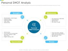 Corporate Journey Personal SWOT Analysis Ppt Powerpoint Presentation Icon Files