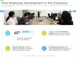 Corporate Journey Poor Employee Development In The Company Ppt Powerpoint Gallery Display
