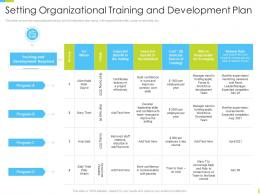 Corporate Journey Setting Organizational Training And Development Plan Ppt Pictures Gallery