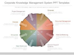 Corporate Knowledge Management System Ppt Templates
