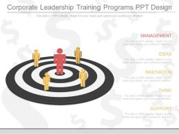 Corporate Leadership Training Programs Ppt Design
