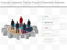 Corporate Leadership Training Programs Presentation Examples