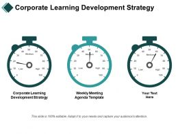 Corporate Learning Development Strategy Weekly Meeting Agenda Template Cpb