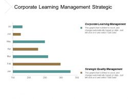 Corporate Learning Management Strategic Quality Management Design Thinking Cpb