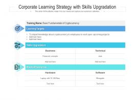 Corporate Learning Strategy With Skills Upgradation