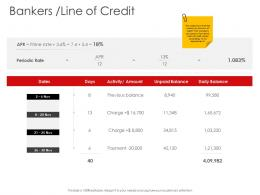 Corporate Management Bankers Line Of Credit Ppt Brochure