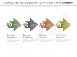 Corporate Management Business Development Ppt Presentation