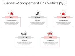 Corporate Management Business Management KPIs Metrics Profit Ppt Topics