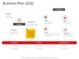 Corporate Management Business Plan Benefits Ppt Diagrams
