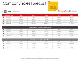 Corporate Management Company Sales Forecast Ppt Information