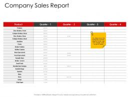 Corporate Management Company Sales Report Ppt Inspiration