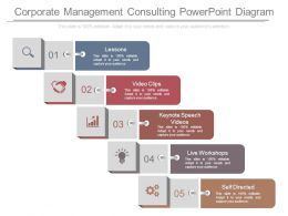 Corporate Management Consulting Powerpoint Diagram