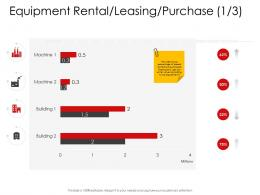 Corporate Management Equipment Rental Leasing Purchase Building Ppt Icons