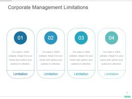 Corporate Management Limitations Powerpoint Slide Design