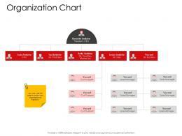 Corporate Management Organization Chart Ppt Structure