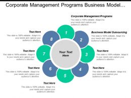 Corporate Management Programs Business Model Outsourcing Credit Decisioning Cpb
