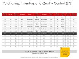Corporate Management Purchasing Inventory And Quality Control Cost Ppt Formats