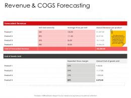 Corporate Management Revenue And Cogs Forecasting Ppt Sample