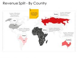 Corporate Management Revenue Split By Country Ppt Infographics