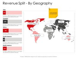 Corporate Management Revenue Split By Geography Ppt Summary